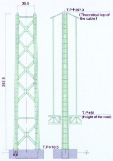桥梁0076